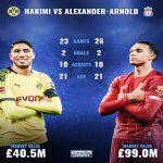 Hakimi vs TAA Stats