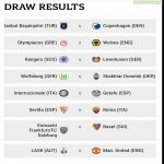 Europa League Round of 16 Draw results