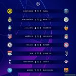Champions League Round of 16 (2nd Leg) Predictions Thread