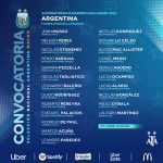 Lionel Messi, Aguero, Lautaro are among the players summoned for Argentina in March qualifier