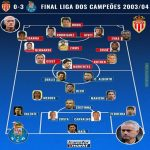 Champions League 2003/04 final - Throwback to the Monaco vs Porto starting XIs