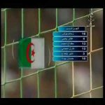 In 2011, after Cameroon cancelled at the last minute, Algeria played a friendly match against itself, splitting the team into two, green & white, and playing in front of big crowd at the national stadium in Algiers