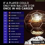 If a player could only win a Ballon D'or once in his career