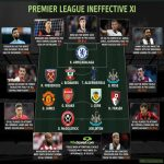 [Whoscored]Premier league ineffective 11 of the season