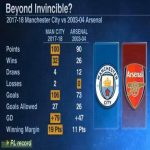 A lot of interesting thing pop up when you compare Arsenal's Invincible season and City's Centurion season