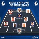 Best XI to never win the Premier League