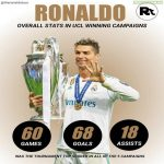 Cristiano Ronaldos UCL winning campaign statistics