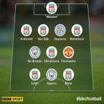 BBC's Premier League team of the season