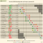 How the 2019-20 Bundesliga table could change in gameweek 26.