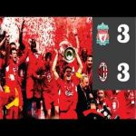 On this day in 2005, Liverpool completed a remarkable comeback after trailing 0–3 at halftime and beat AC Milan in a penalty shootout to win the UEFA Champions League.