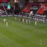 Bournemouth 0-1 Crystal Palace - Luka Milivojević FK 12'