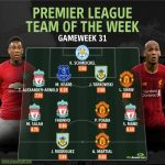 Whoscored's Premier League Team of the Week