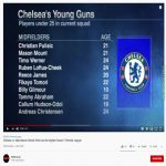 Billy Gilmour is pretty decent for a young player but he is not THAT young