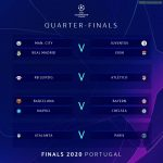 UCL quarter-finals draw results