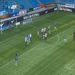 Molde 5-0 Viking - Eirik Ulland Andersen FK 81'