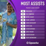 Most assists in Premier League history
