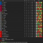 Segunda División table with 1 matchday remaining