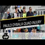 Explaining Paulo Dybala's left quad rectus femoris injury and return timeline [OC]