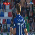 Radomiak Radom 2-[1] Miedź Legnica - Maciej Śliwa 86' (Polish I liga)