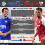 Chilwel vs Reguilon