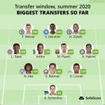 Summer 2020 transfer window biggest transfers so far