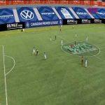 HFX Wanderers FC 1-0 Forge FC|Akeem Garcia - 4'