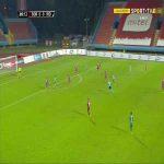 Borac Banja Luka 0-1 Rio Ave - Tarantini 90'