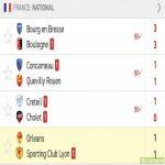 France loves Red Cards