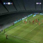 Karagumruk 1-0 Basaksehir - Enzo Roco 47'