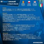 Italy's team for upcoming matches against Moldova, Poland and the Netherlands