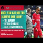 [OC] Explaining Virgil Van Dijk's multi-ligament knee injury, return timeline, & career implications