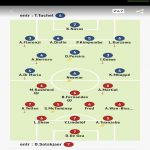 Lequipe player ratings: PSG 1-2 Man Utd