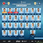 Uruguay Squad vs Brazil and Colombia