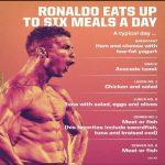 [Espn via AS] Cristiano Ronaldo's daily diet.