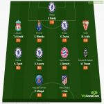 [WhoScored] UCL Team of the Week for Matchday 2