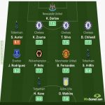 [Whoscored] Premier League Team of the Month