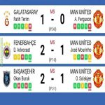 Last 3 matches of ManU in Turkey