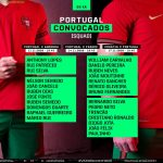 Portugal Squad Call Up