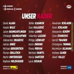Austria squad call up against Norway, Northern Ireland and Luxembourg
