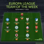 Whoscored's Europa League Team of the Week