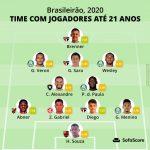SofaScore best sub-21 team for the Brasileirão
