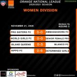 The Liberia Women's League has some interesting team names
