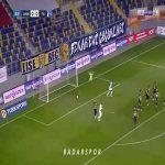 Ankaragucu 0- [1] - Lewis Baker. (Great free kick goal.)
