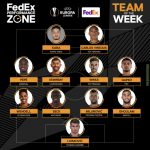 UEFA Europa League team of the week; Dinamo Zagreb's Livaković is 3/3 - three games played, three teams of the week