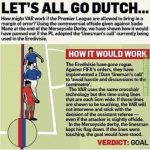 How the Dutch Eredivisie handles VAR offside decisions