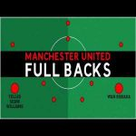Tifo: The problem with Manchester United Fullbacks