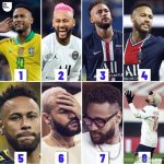 Which Neymar are you today?