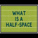 [Tifo Football] What is 'half-space' and 'playing between the lines'?