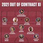 Free agent XI: Worth a combined 462m euros... but the players can move for free
