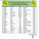 "Guinea's short list for the AFCON qualifiers includes no less than 11 players with the name ""Camara"""
